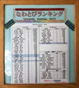 縄跳びランキングh300901